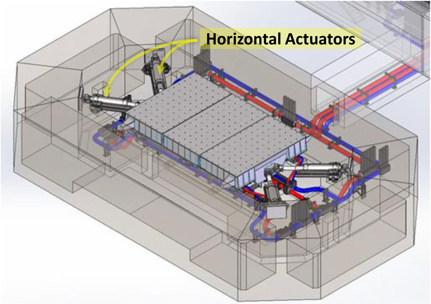 Nheri Horizontal Actuators